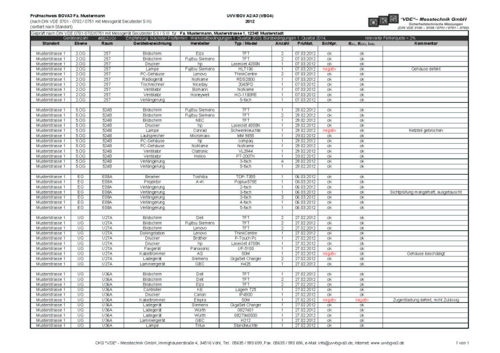 beispiel standarddokumentation - Prufprotokoll Bgv A3 Muster